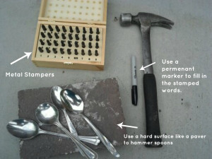 Tools for Garden Marker Spoons